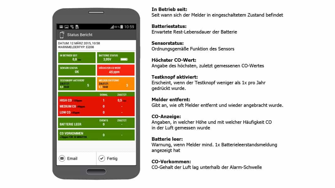 Ei208iW App Audiolink